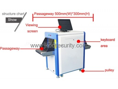 Economical X Ray Baggage Scanner  For Hotel Security inspection JKDM-5030C
